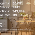 Berkshire Hathaway HomeServices is Growing